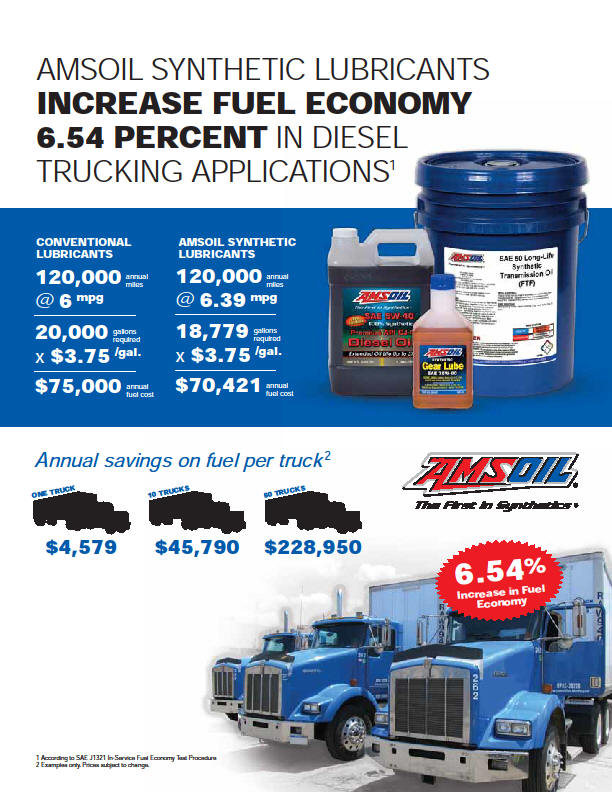 Using Amsoil Synthetic Lubricants Increases Fuel Economy 6.54% in Diesel Trucking Applications